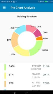 CryptoPort - Coin portfolio tracker screenshot 1