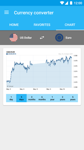 XE Currency Converter - Free download and software reviews ...