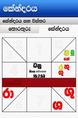 32 Lakhandahana Astrology Software Free Download