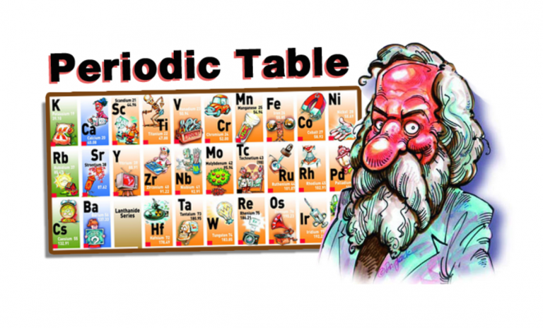 Periodic table elements 15 download apk for android aptoide periodic table elements screenshot 1 urtaz Images