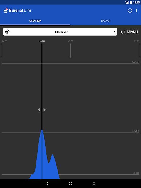 Buienalarm screenshot 1