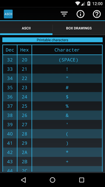 Ascii table download apk for android aptoide for Ascii table 85