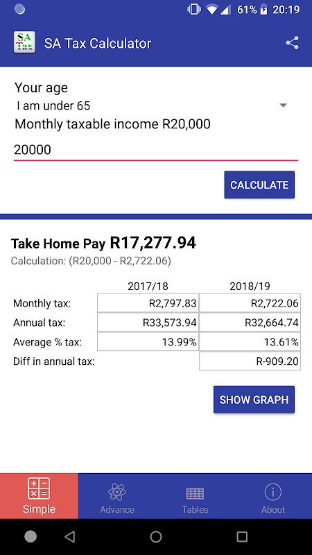 SA Tax Calculator 2 3 Download APK para Android | Aptoide