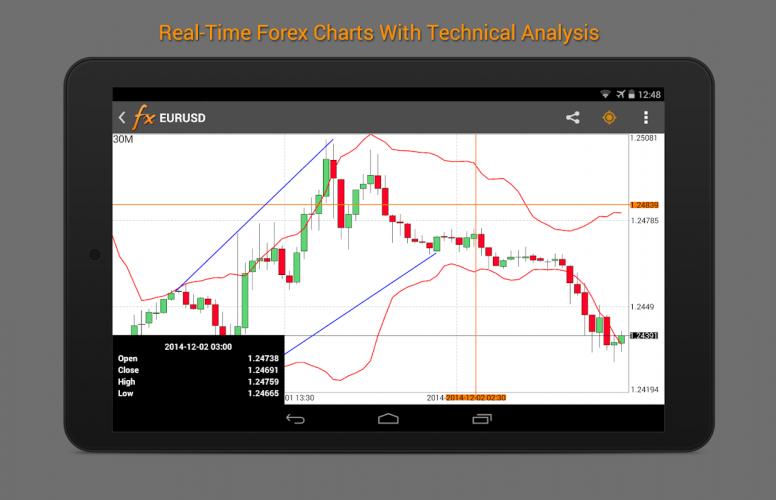 Forex Calendar, Market & News screenshot 9