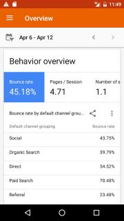 Google Analytics screenshot 12