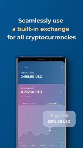 should i sell all cryptocurrency