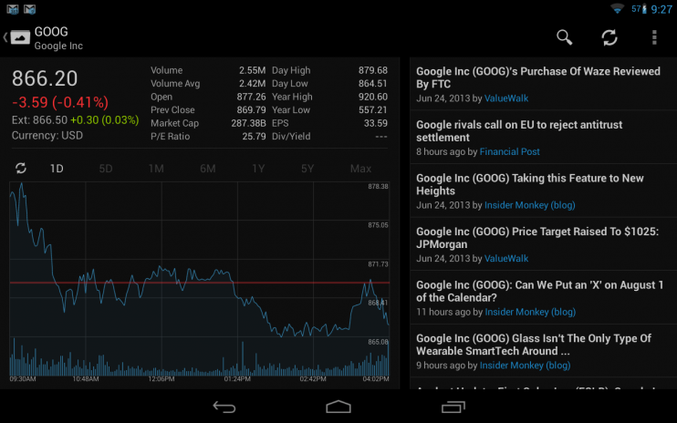 Peak Stocks 3222 Download Apk For Android Aptoide