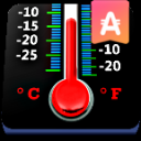 DS Thermometer