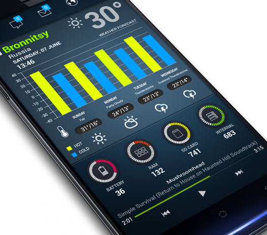 Graph Zooper Widget Skin 1 0 Download APK for Android - Aptoide