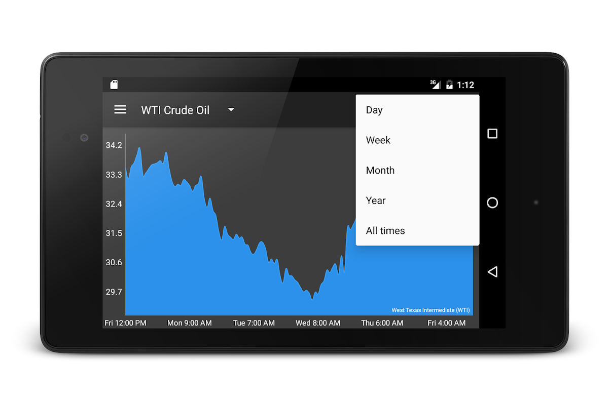 Oil Price Live screenshot 11