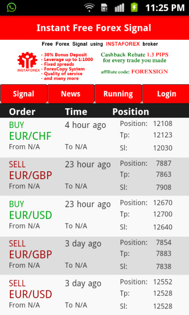 1000 pips a month forex signals