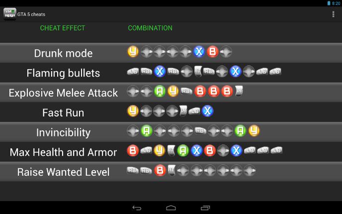 Cheats for GTA 5 all platforms screenshot 1
