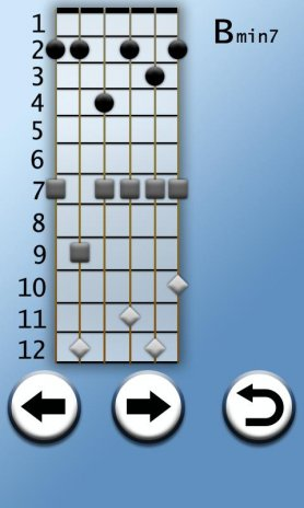 Learn Advanced Guitar Chords 1.5 Download APK for Android - Aptoide