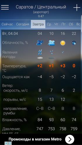 рп5 (Расписание Погоды) screenshot 5