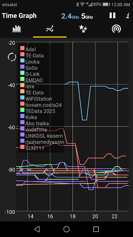 WiFi Analyzer screenshot 2