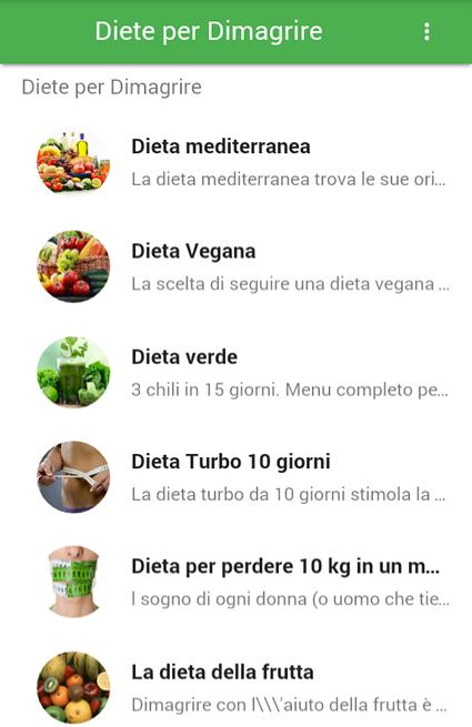 dieta di 15 giorni per perdere 4 chili in chili