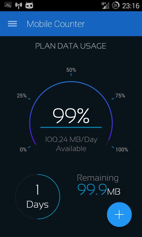 Mobile Counter   Internet Data usage    Roaming screenshot 1