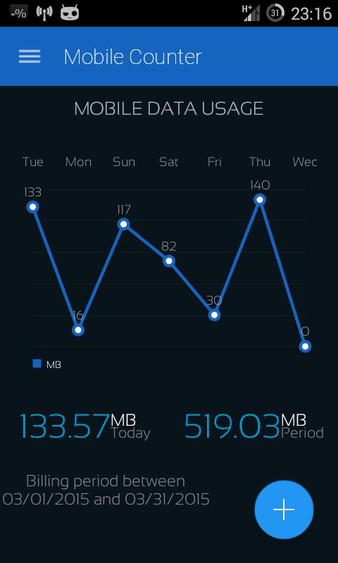 Mobile Counter   Internet Data usage    Roaming screenshot 2