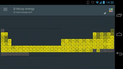 Tabla peridica elementos 112 descargar apk para android aptoide tabla periodica elementos captura de pantalla 1 urtaz Gallery