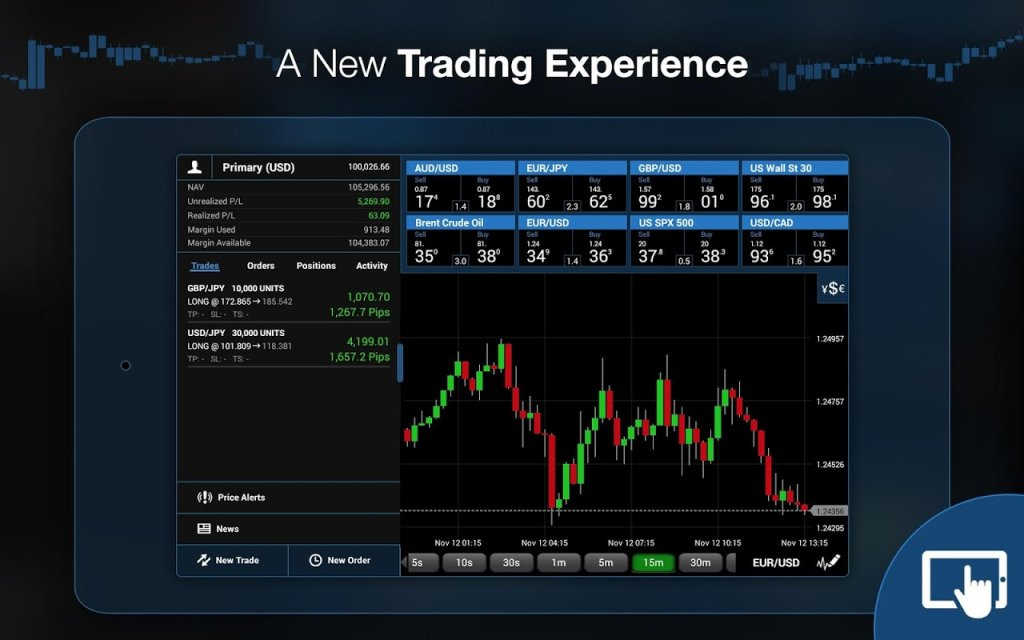 Binary options trading oanda