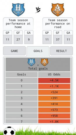 Football Prediction PRO 1 Download APK for Android - Aptoide