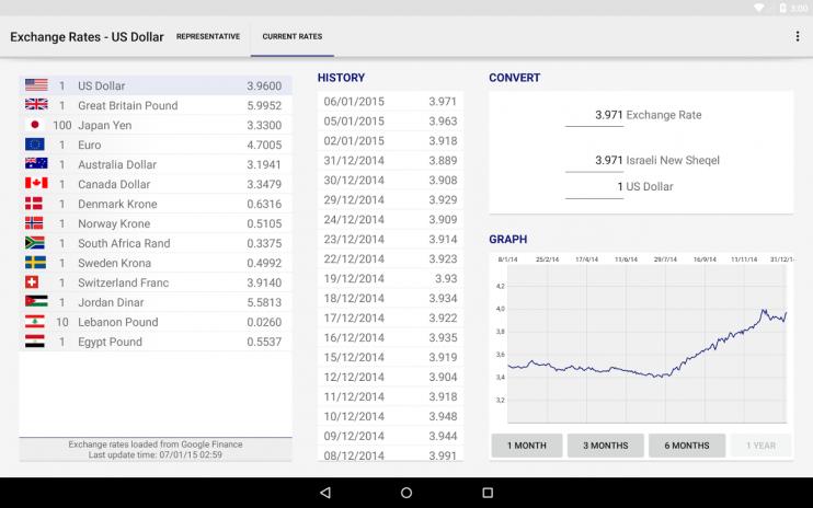 Israeli Exchange Rates 3 2 4 Download APK for Android - Aptoide