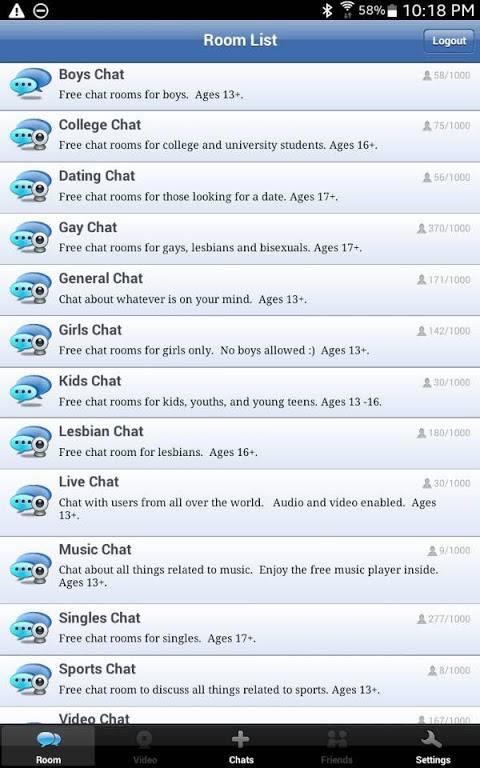 lesbian Chat room