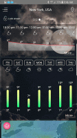 Weather - unlimited & realtime weather forecast Screen