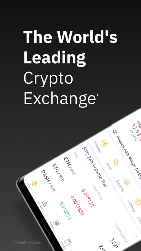 top cryptocurrency futures exchanges
