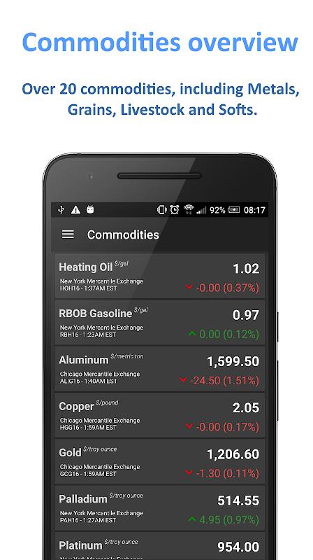 Oil Price Live screenshot 4