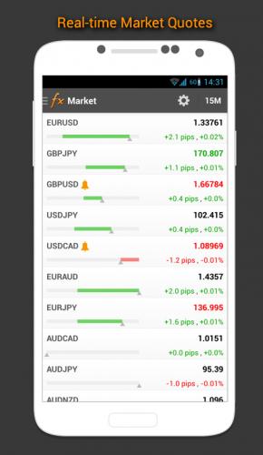 Forex Calendar, Market & News screenshot 5