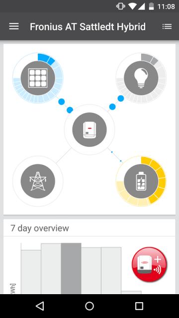 pro download apk for android aptoide. Black Bedroom Furniture Sets. Home Design Ideas