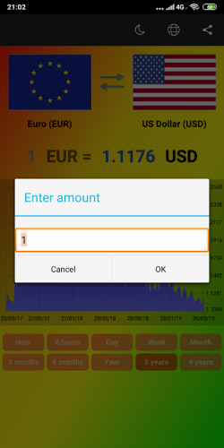 World Currency Exchange Rates 7 2 5
