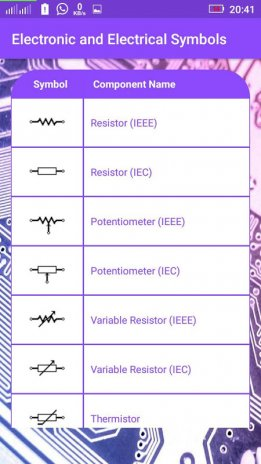 Electronic And Electrical Symbols 1.0 Download APK for Android - Aptoide