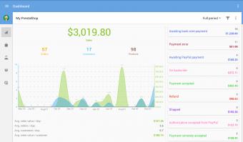 PrestaShop Mobile Assistant Screenshot
