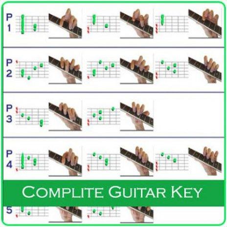 Kunci Gitar Lengkap 1 0 Unduh Apk Untuk Android Aptoide