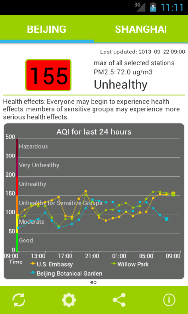 air quality china download apk for android   aptoide