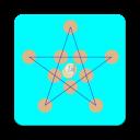AO Pentagrama