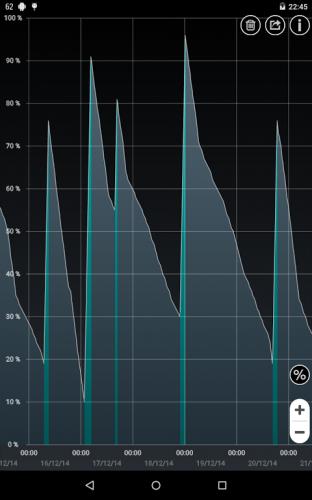 Bateria HD - Battery screenshot 16