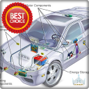 Electrical Wiring Car Harness