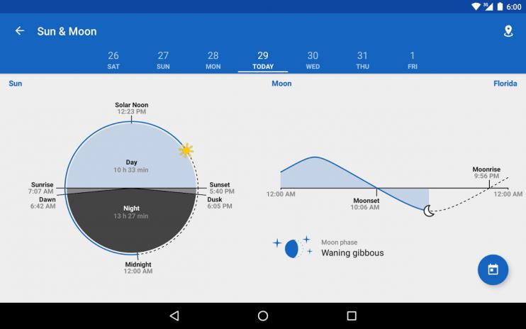 Android Entfernungsmesser Gps : Fishing points: angeln & gps fischerei 2.7.1 laden sie apk für
