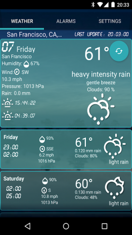 Custom Weather Alerts Pro 2 6 Download APK for Android - Aptoide