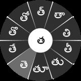 Swarachakra Telugu Keyboard Icon