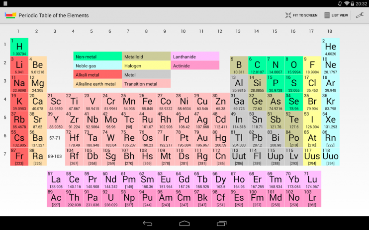 Periodic table of elements 12 download apk for android aptoide periodic table of elements screenshot 1 urtaz Images