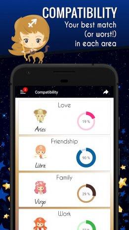 Sagittarius Horoscope 2019 ♐ Free Daily Zodiac 1 9 4 5 Download APK