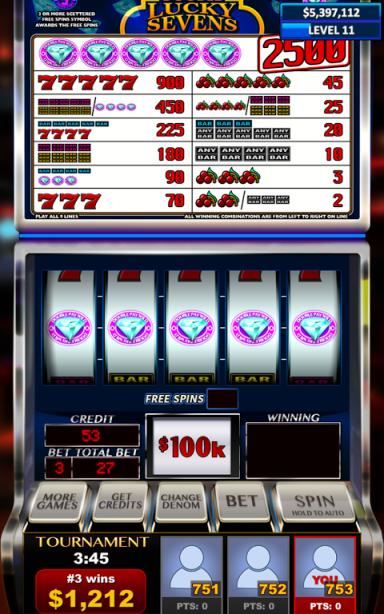 Slot machine abusive
