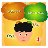 Number Spellings Icon