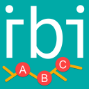 IBI - delivery route planner
